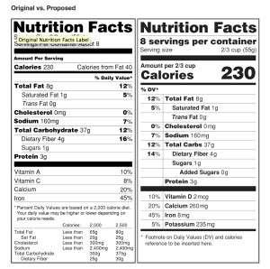 WTN140317_FDA-Labeling_ART